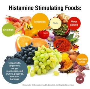 hitamine-foods